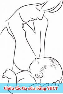 Bài thuốc chữa trị viêm tắc tia sữa theo Đông y