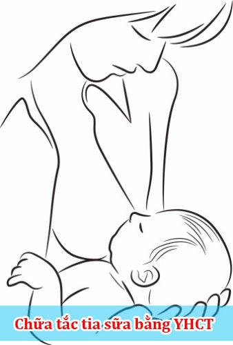 Bài thuốc chữa trị viêm tắc tia sữa theo Đông y 2 Bài thuốc chữa trị viêm tắc tia sữa theo Đông y