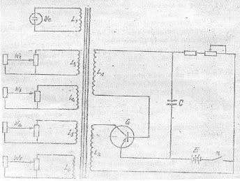 máy điện châm Sự phát triển các kỹ thuật châm cứu